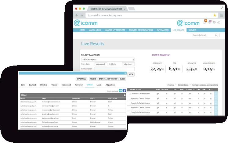 ICOMMKT integrado a tu eCommerce